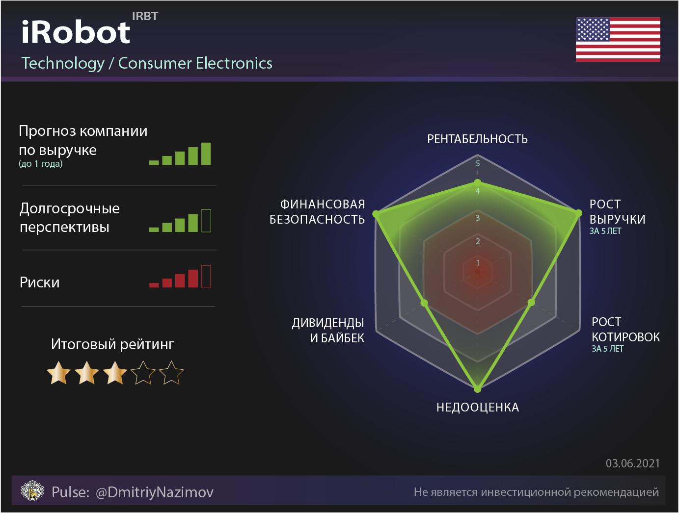 Обзор компании iRobot без шелухи