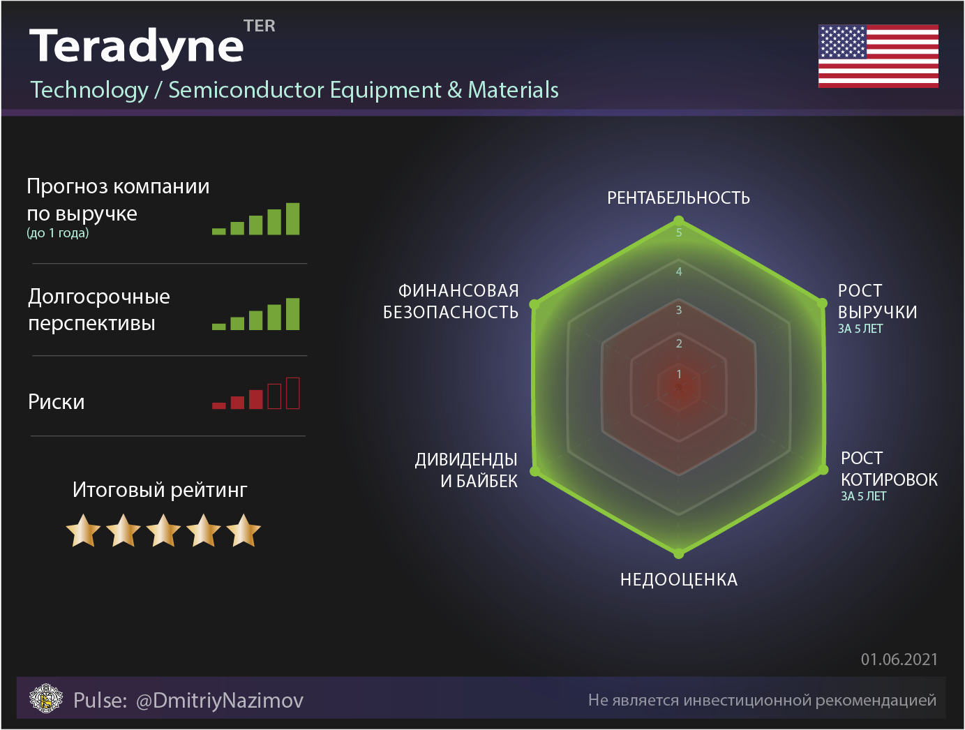 Обзор компании Teradyne без шелухи