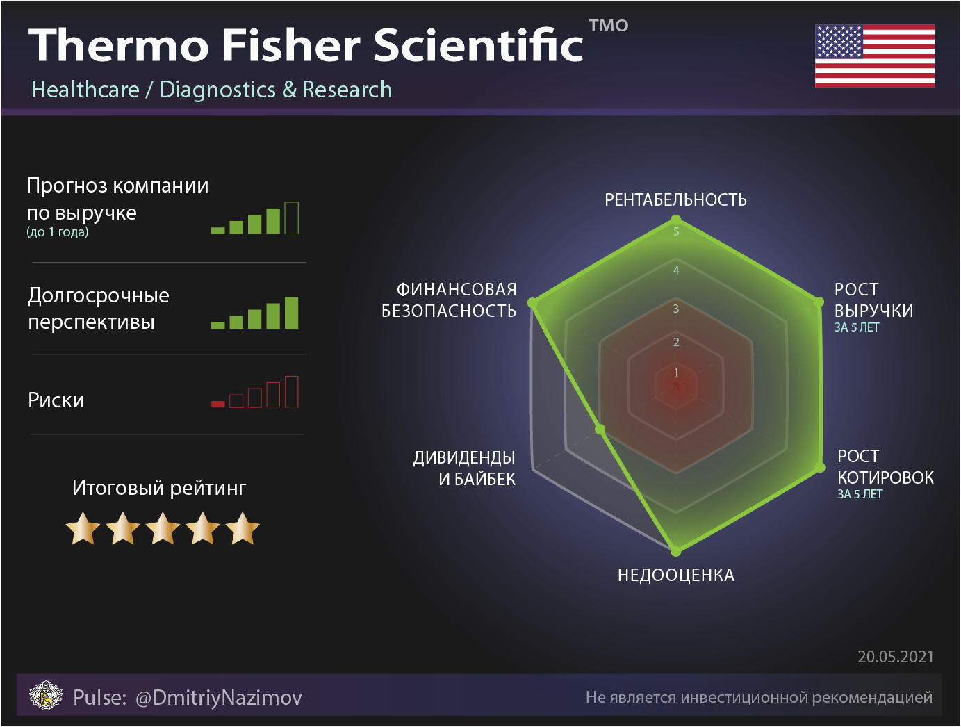 Обзор компании Thermo Fisher Scientific без шелухи
