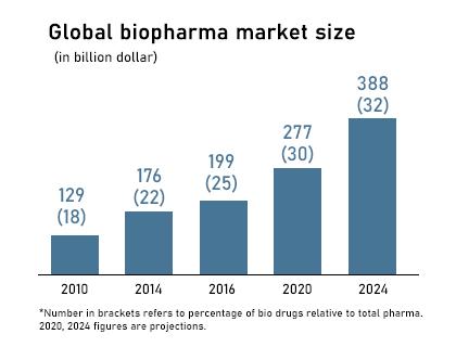 bio_market.jpg