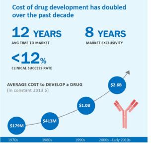 cost_biopharma.png