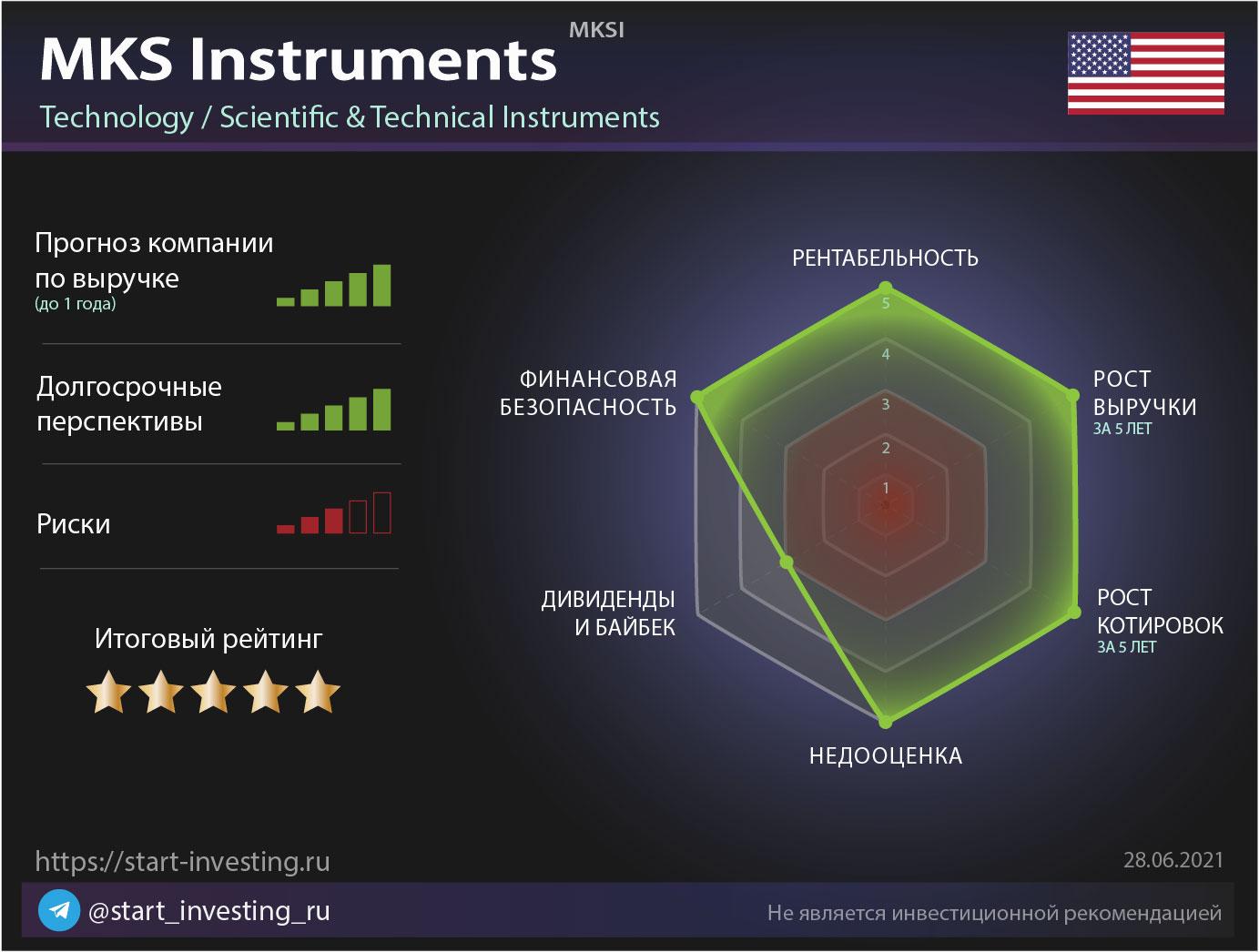 MKS Instruments: обзор компании без шелухи