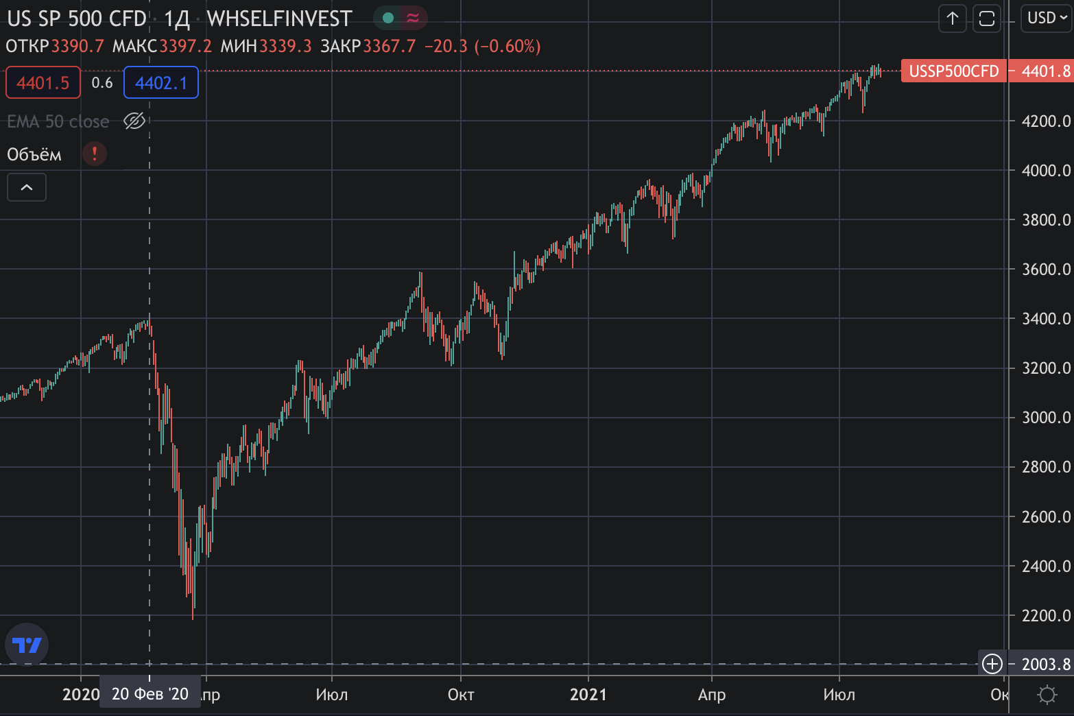 sp500fall.png