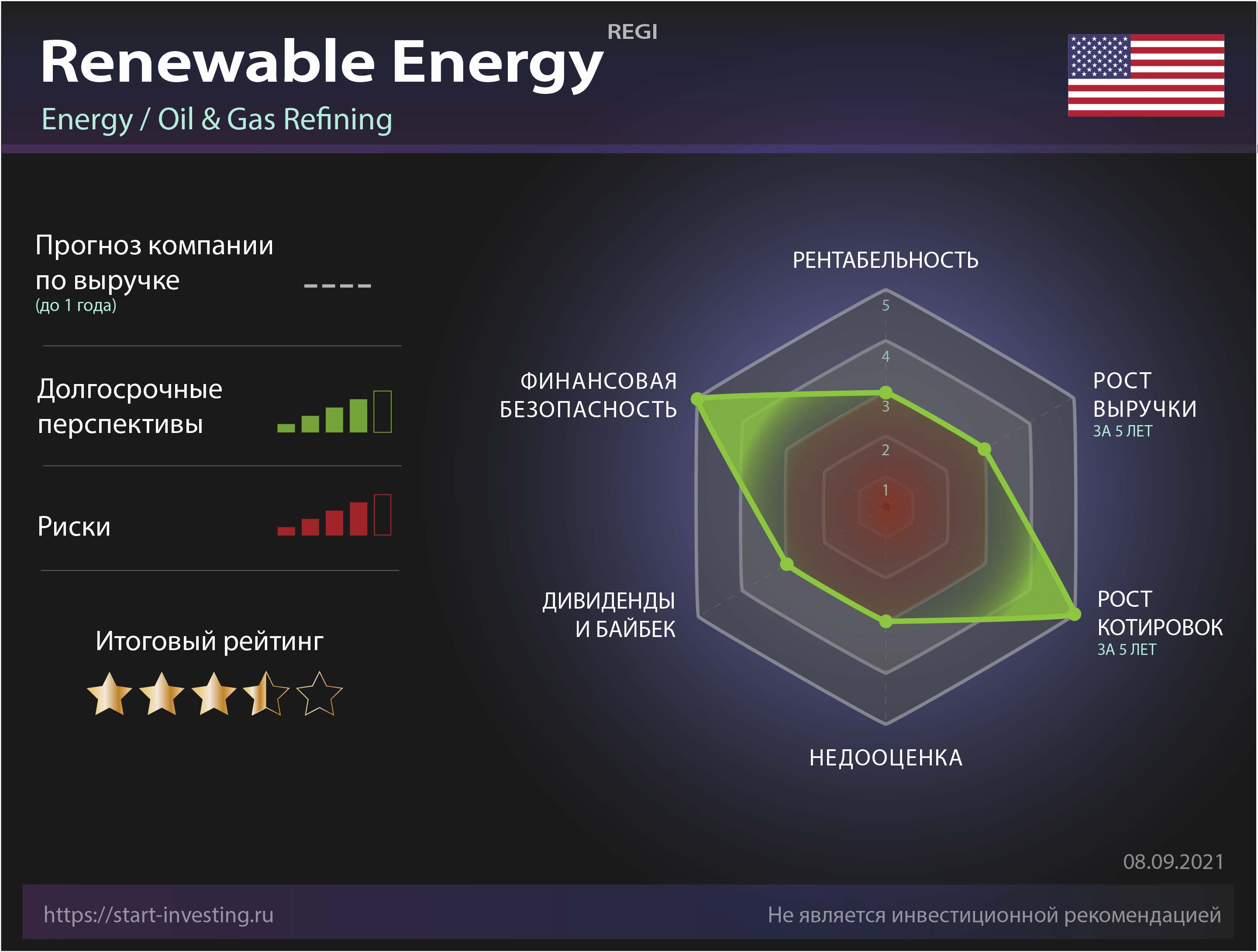 Renewable Energy: обзор компании без шелухи